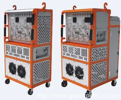 RF-051 Series SF6 Gas Recycling Device Hand-operation